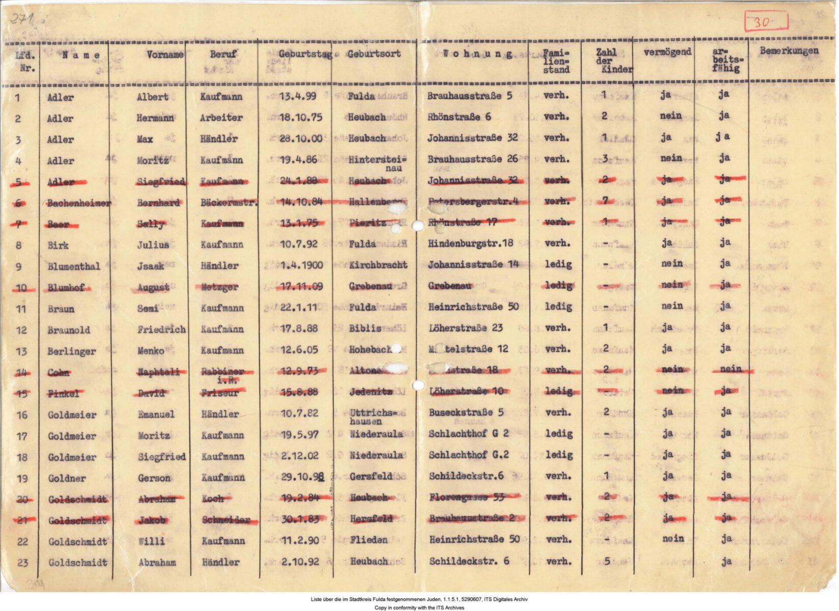 Buchenwald Deportationsliste; Lothar steht unter Nummer 82.